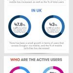 Google Plus istatistikleri