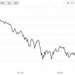 Bitcoin 16 Ocak 2018