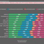 Türkiye Sadakat Programları Araştırması 2017-2018 Web Site Deneyimi
