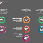 Türkiye Sadakat Programları Araştırması 2017-2018 Yönetici Özeti