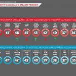 Türkiye'de En Aktif Kullanılan 10 Sadakat Programı