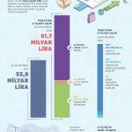 turkiye e-ticaret istatistikleri 2020 q1 q2