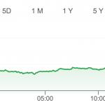 bitcoin 8 subat 2021