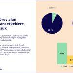 tr-yazilimda-kadin-raporu-2021-3