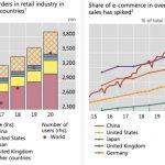 pandemi-eticaret-istatistikleri
